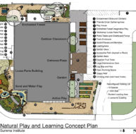 The Summa Institute – Green Schoolgrounds Plan