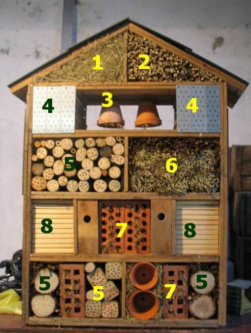 Insect hotels learning landscapes professional for Design hotel few steps from the david