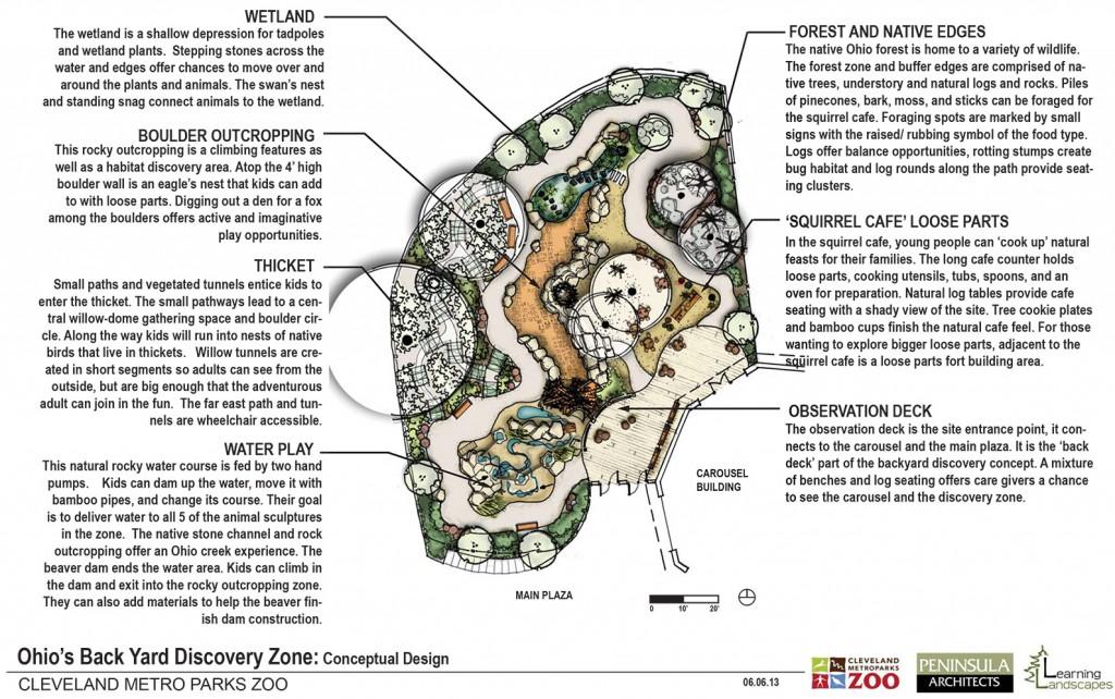 Ohios Backyard Discovery Area Cleveland Metroparks Zoo