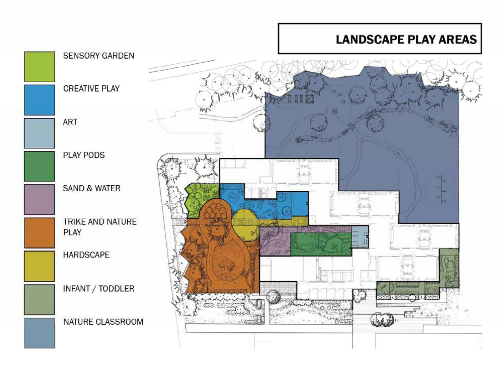 arboretum archives learning landscapes professional playscape